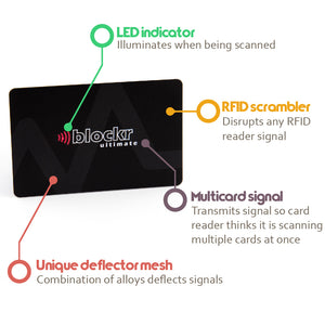 Blockr Ultimate card features - LED indicator, RFID scrambler, multi-card signal and deflector mesh
