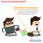 How credit card details can be stolen using a scanner
