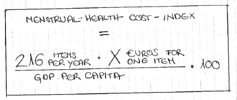 formula how to calculate the cost of your period in your own country