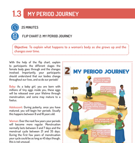menstrual health lesson plan