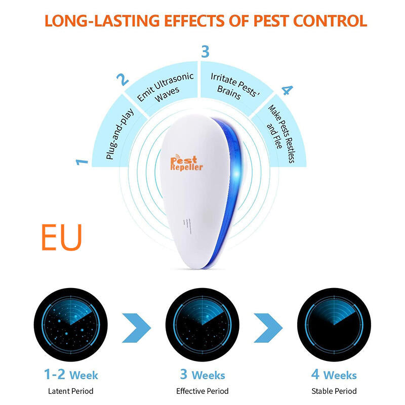Ultrasonic Pest Repeller