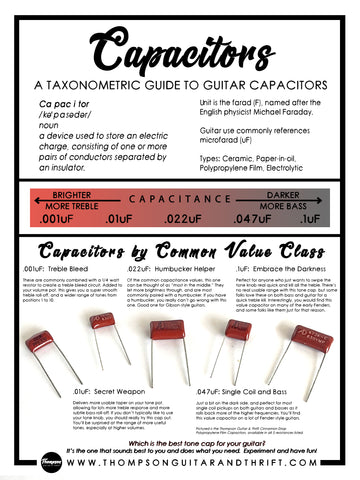 Capacitor Poster - Free Digital Download