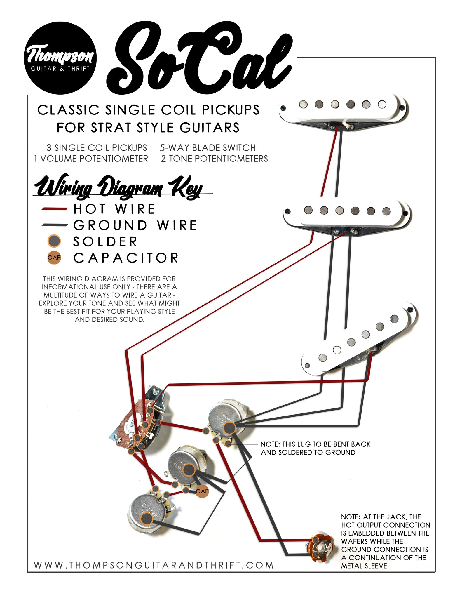 SoCal Single Coil Pickups Wiring Diagram