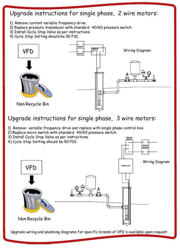Upgrade instructions for single phase, 2 wire motors