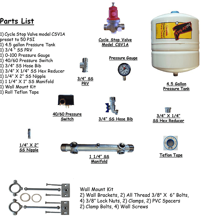 PK1AM Pside-Kick: Specifications – Cycle Stop Valves, Inc