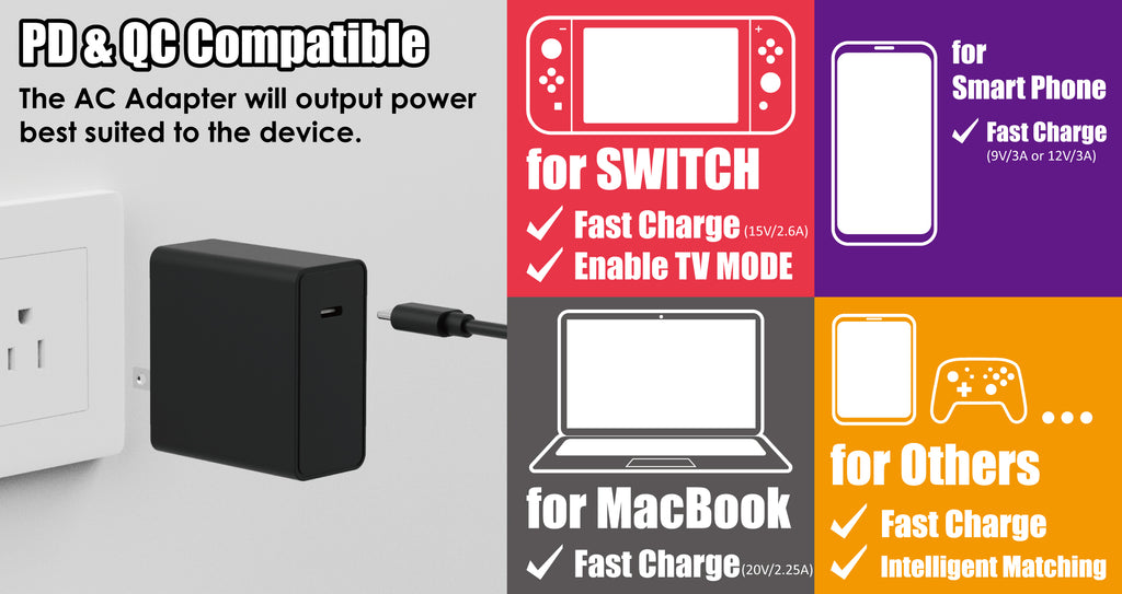 AC adapter QC/PD compatible