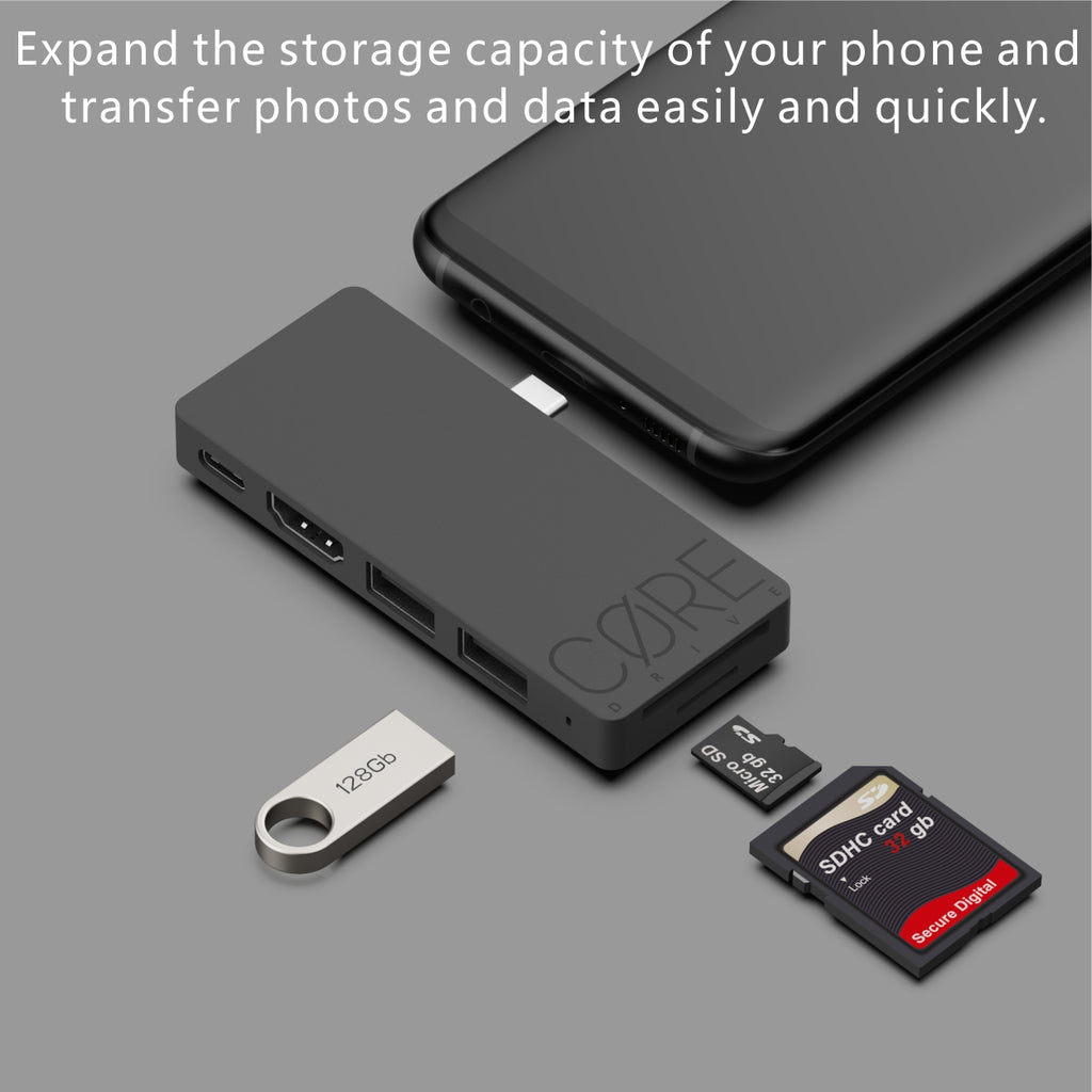 Core drive for smartphone