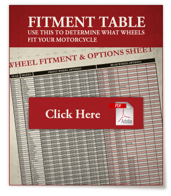 Ridewright Wheel Fitment Table