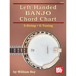 Left-Handed Banjo Chord Chart - 5-String G Tuning