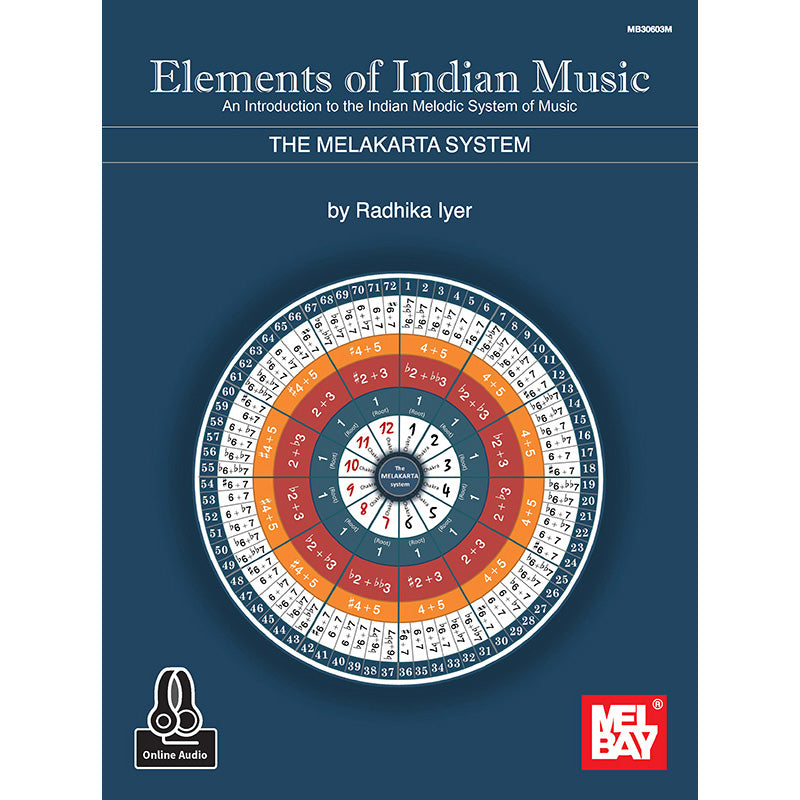 Elements of Indian Music - The Melakarta System
