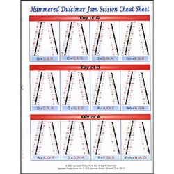 Hammered Dulcimer Jam Session Cheat Sheet
