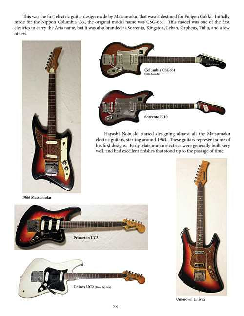 History of Japanese Electric Guitars