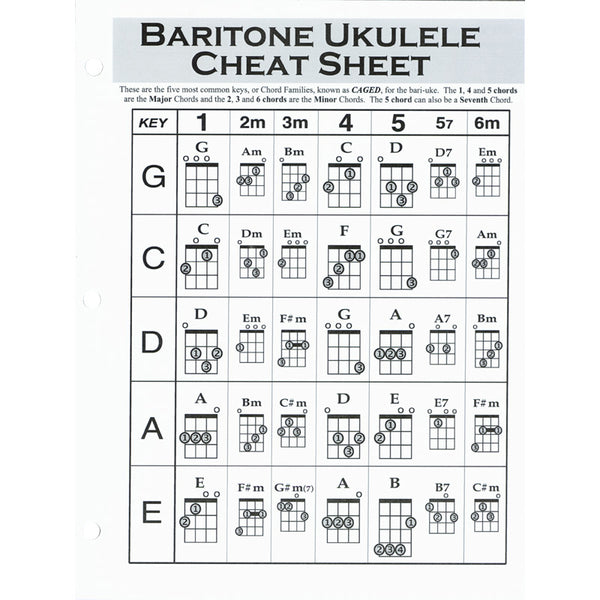 (273) Baritone Ukulele Cheat Sheet