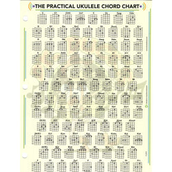 Duck's Deluxe Practical Ukulele Chord and Fretboard Chart