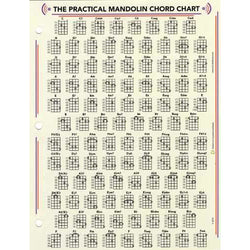Diagram Mandolin | Repair Manual on