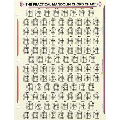 Duck's Deluxe Practical Mandolin Chord and Fretboard Chart