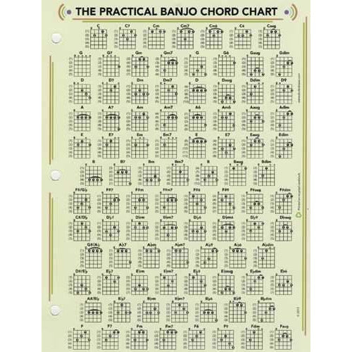 Duck's Deluxe Practical Banjo Chord and Fretboard Chart