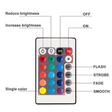 Load image into Gallery viewer, Waterproof LED Accent Lights