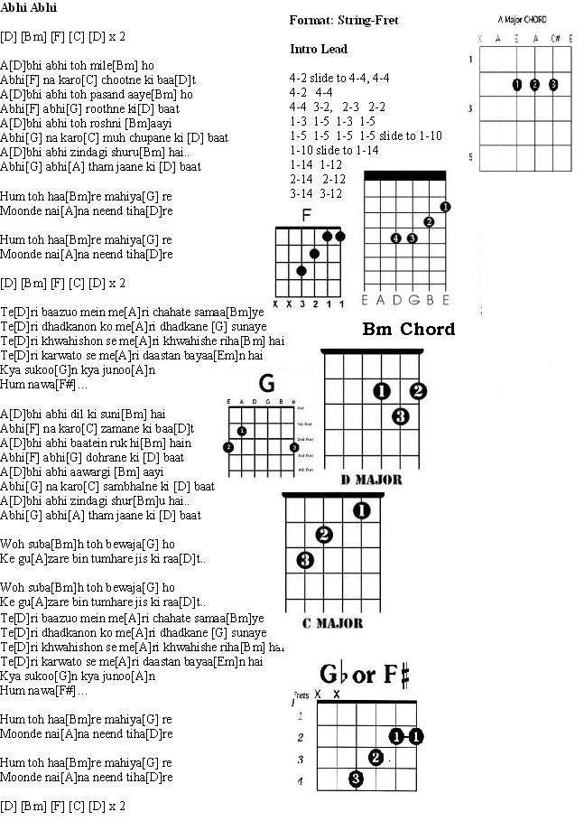 Guitar Chords Guitar Chords For Abhi Abhi Guitar Chords For Hindi