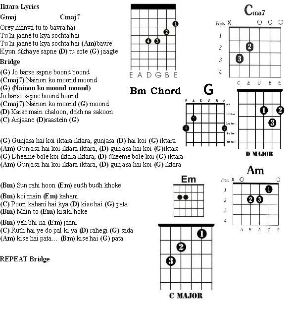 Guitar : guitar chords bollywood songs Guitar Chords also Guitar ...