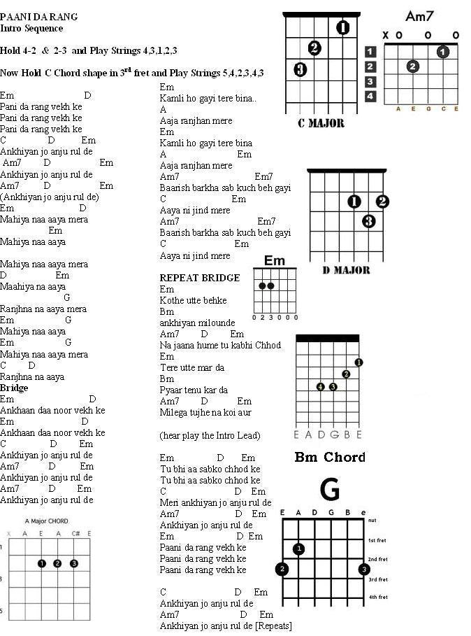Guitar Sheet Music For Hindi Songs - guitar chords chart songsonguitar latest hindi english ...