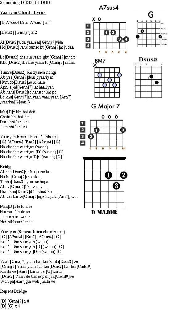 Guitar Chords Guitar Chords For Yaarian Guitar Chords For Hindi