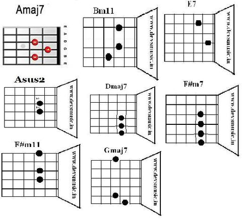 Guitar : guitar tabs of jeena jeena Guitar Tabs Of as well as ...