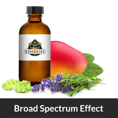 Remedies Broad Spectrum Terpene Effect Blends