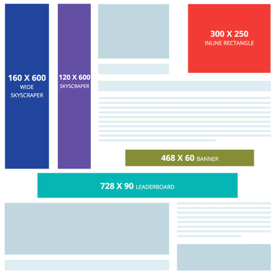 Banner size examples you get with our Google Banner Ad Basic Package - Designpax