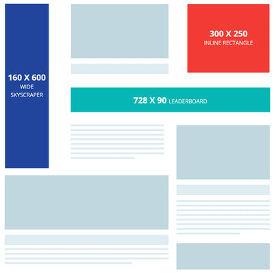 Banner size examples you get with our Google Banner Ad Starter Package - Designpax
