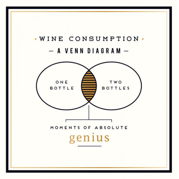 Alice Scott Greetings Card - Wine Consumption Venn Diagram