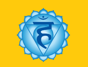 Location And Behavioral characteristics  of the Fifth (Throat) Chakra