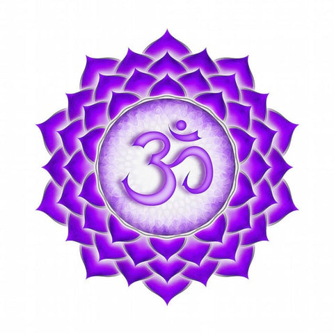 Throat and Crown Chakra
