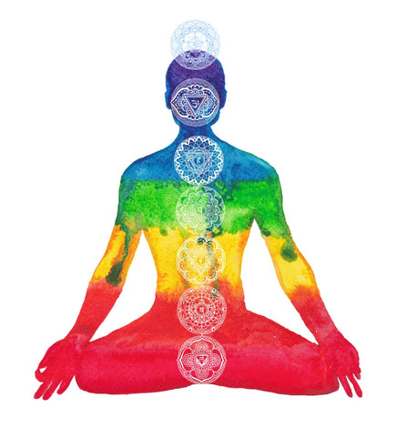 Signs of Overactive Throat Chakra