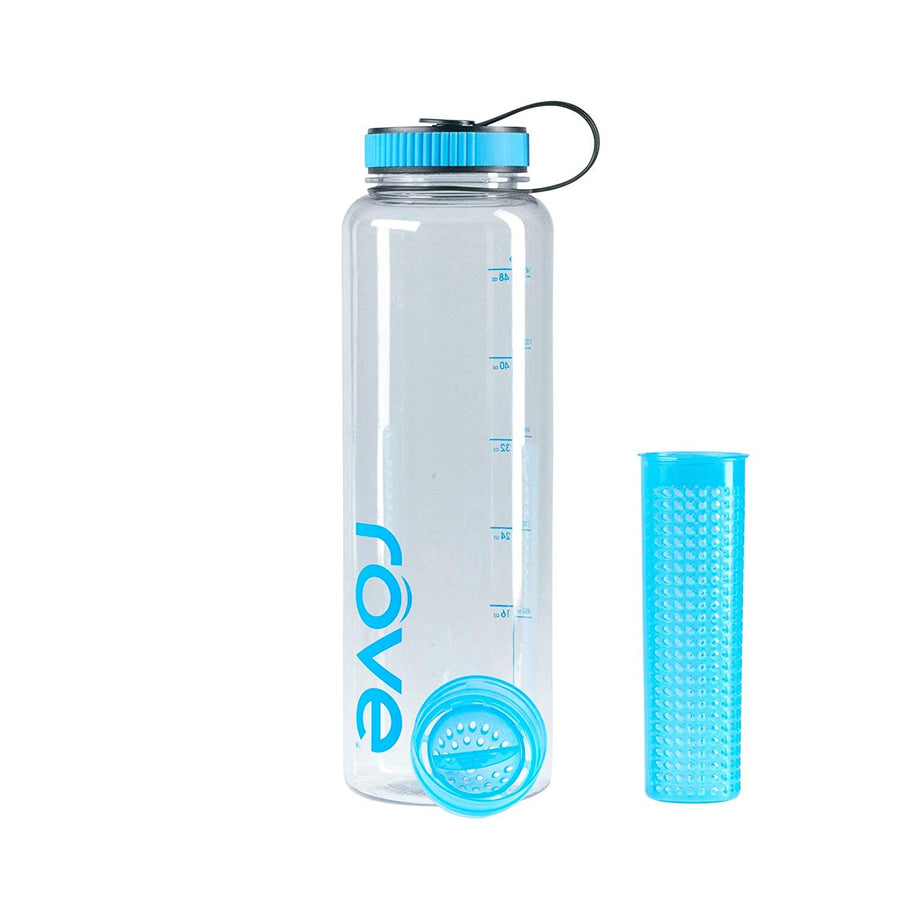 Single Wall Tritan Water Bottle, Scale and Infuse