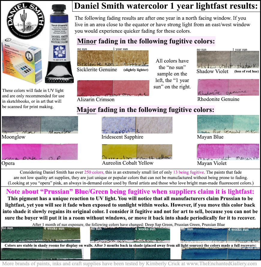 One year lightfast test results Daniel Smith Watercolors Moonglow Shadow Violet Aureolin Sickerlite fading fugitive colors