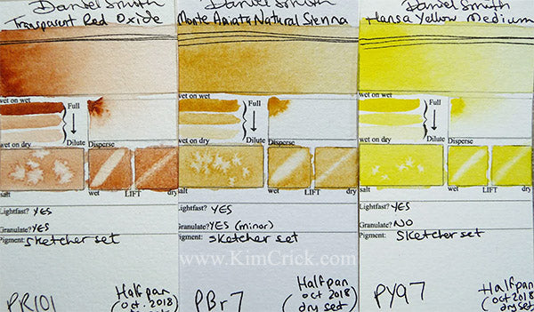 Watercolor paint swatch chart color monte amiata natural sienna, transparent red oxide, hansa yellow medium daniel smtih paints