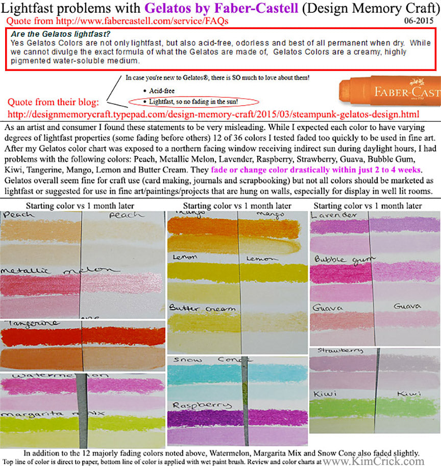 GELATOS lightfast test fugitive color chart fading Design Memory Craft Faber Castell