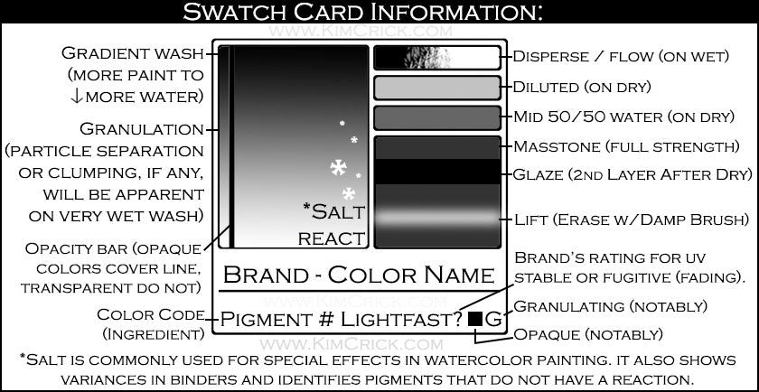 Grayscale swatch card information panel