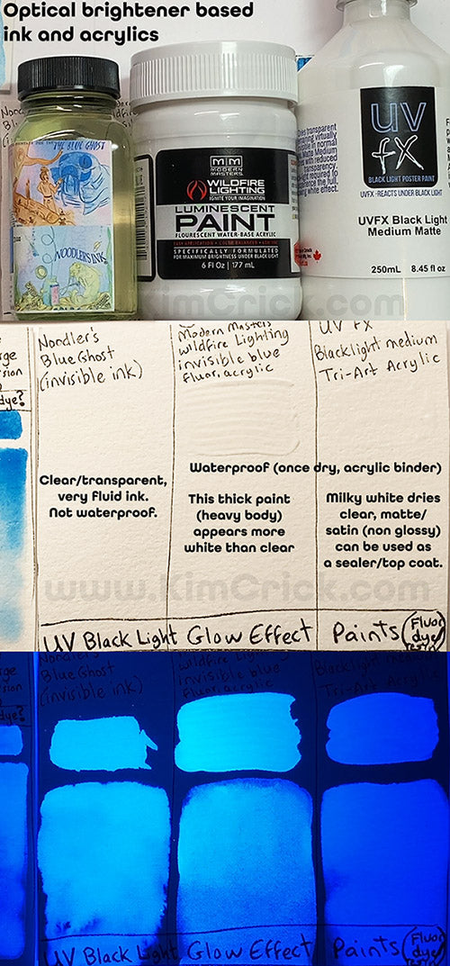 Invisible ink and uv fx acrylic paint glow under black light fluorescent invisible blue