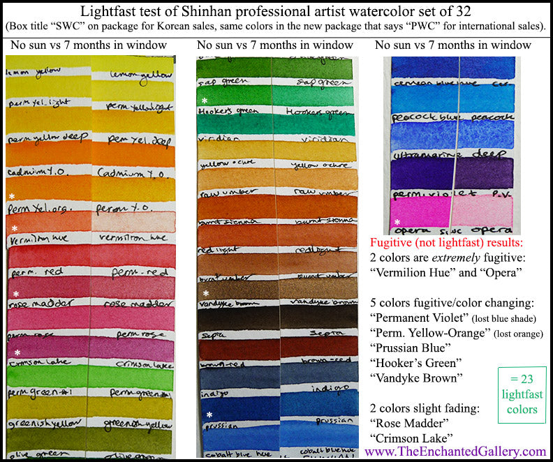 Lightfast Test of Shinhan professional artist watercolor set swatch