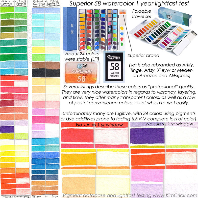Superior watercolor lightfast test accordian folding travel palette artsy artify maries meden chinese fugitive pigments
