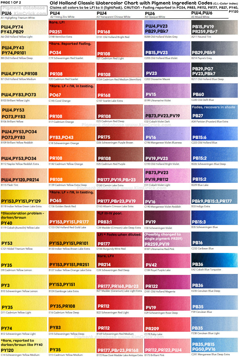 old holland classic watercolours pigment code watercolor color chart number index fugitive lightfast