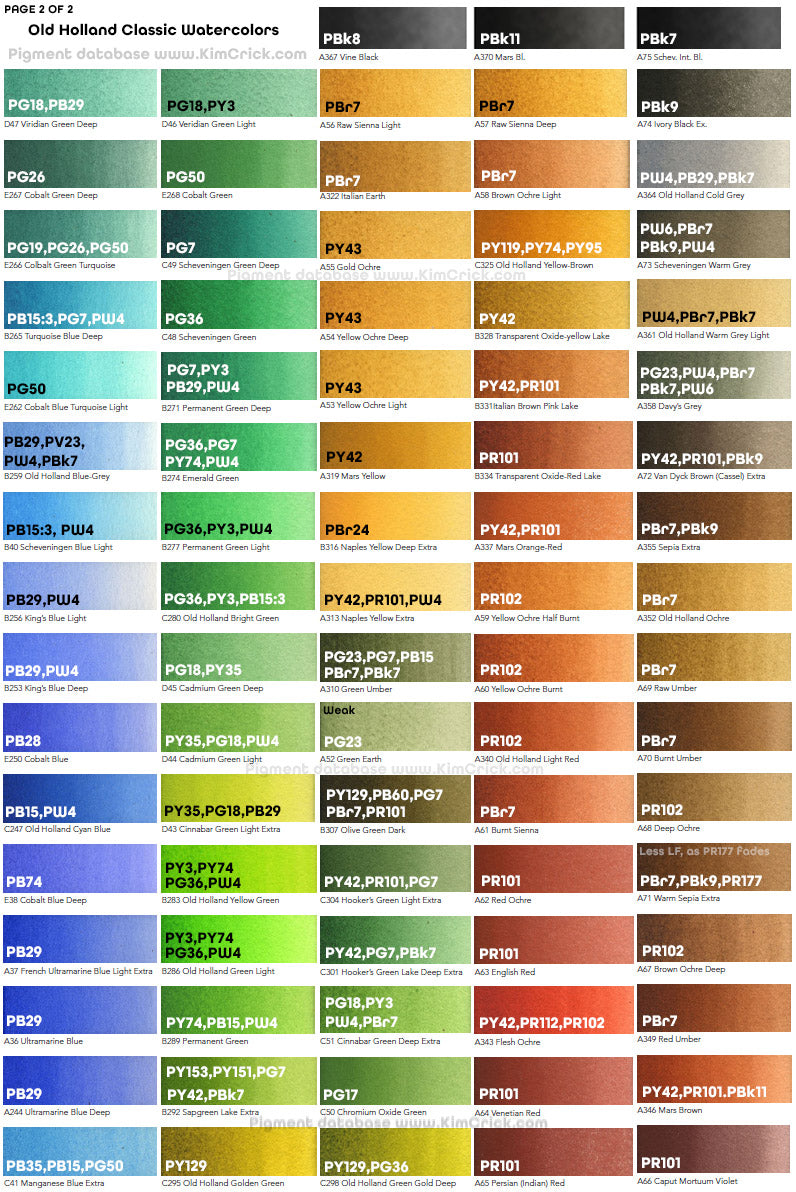 old holland classic watercolor color chart pigment code watercolours number index fugitive lightfast