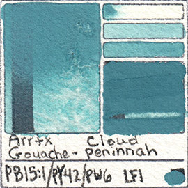 PB15:1 PY42 PW6 Arrtx Gouache Cloud Peninnah Color Pigment Database Paint
