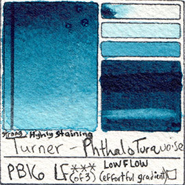 PB16 Turner Watercolor Phthalo Turquoise Staining Pigment Database Swatch Card