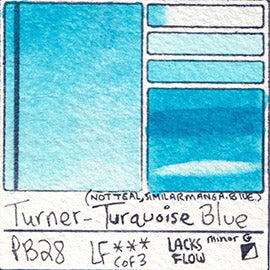 PB28 Turner Watercolor Turquoise Blue Color Pigment Database Swatch Card