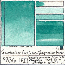 PB36 Grumbacher Academy Magnesium Green Watercolor Swatch Card