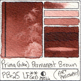 PBr25 Prima Tube Permanent Brown Swatch Card