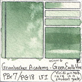 PBr7 PG18 Grumbacher Academy Green Earth Hue Watercolor Swatch Card